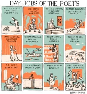 Day Jobs of the Poets